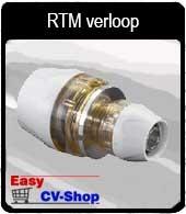 RTM verloop